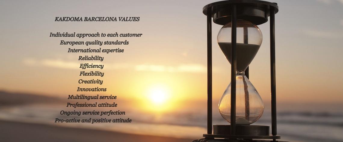 Concierge service KD values